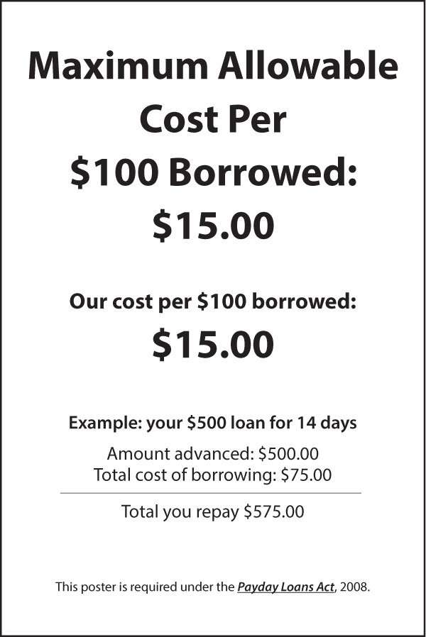 Payday loans fees in Ontario