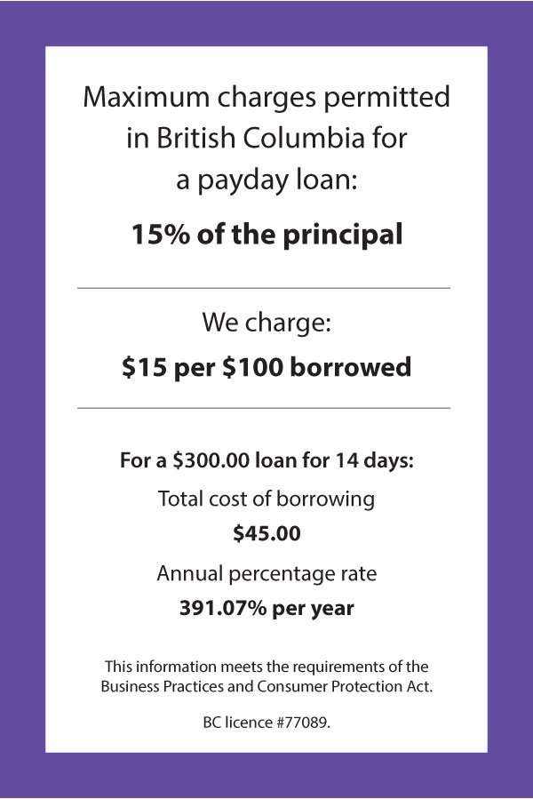 British Columbia payday loans rates